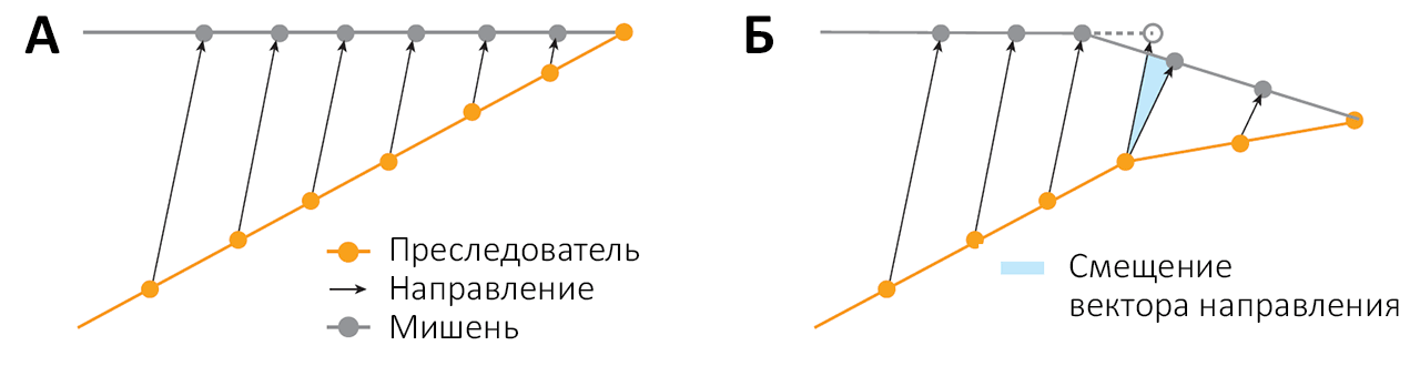 http://biomolecula.ru/img/content/1529/Fig.3.png