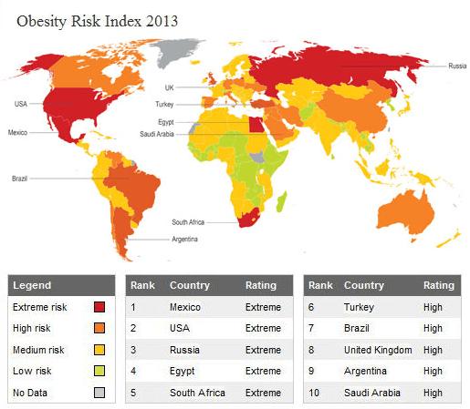 Степень риска ожирения в странах мира