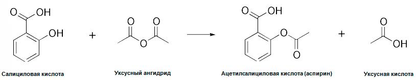 Синтез ацетилсалициловой кислоты